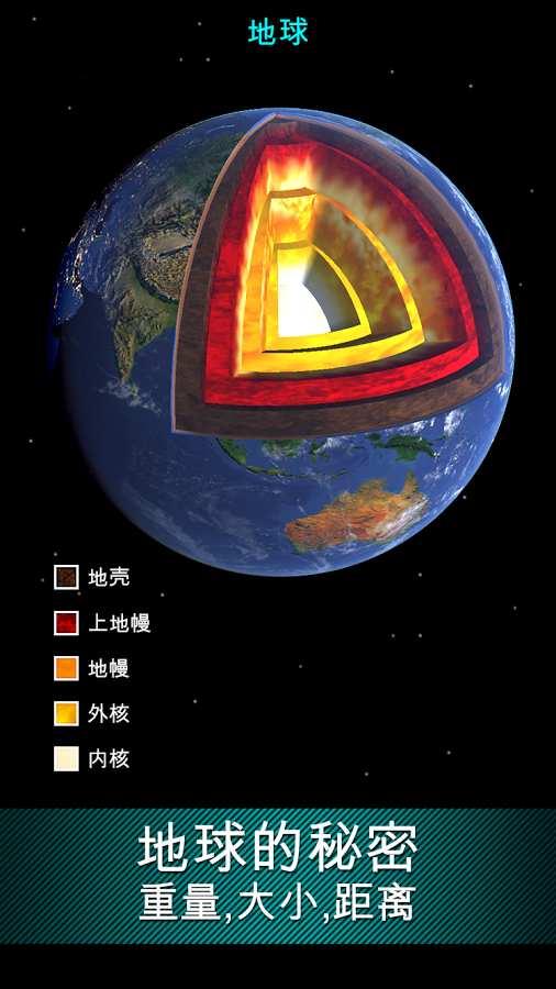 三维太阳系模型:Solar截图4