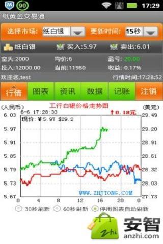 炒黄金入门-这段话概括了中国黄金市场的现状和特点-以实物现货为主