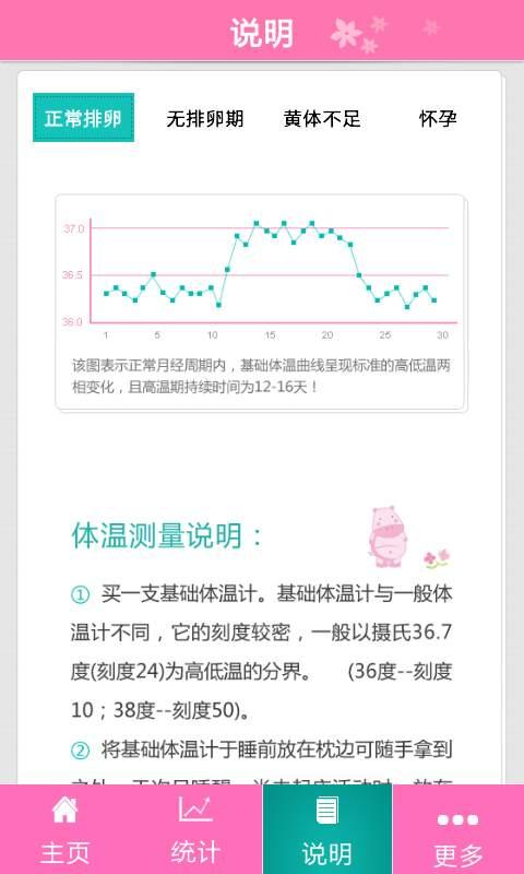 怀孕体温截图3