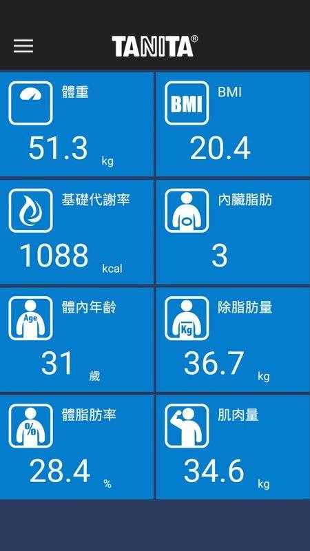 TXC台灣晶技健康管理截图0
