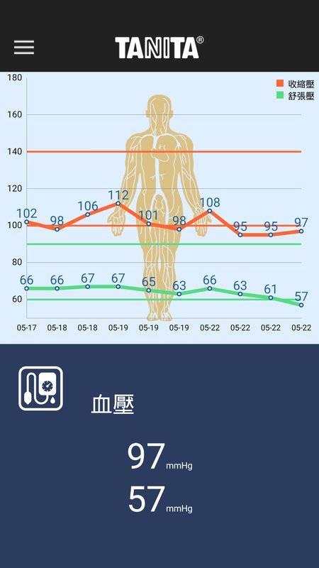 TXC台灣晶技健康管理截图3