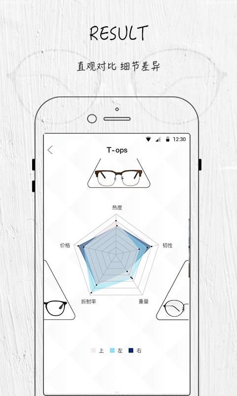 叁則眼镜Tops截图2
