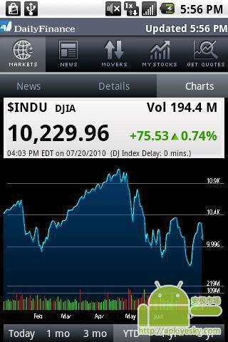 新浪财经 - 股票及新闻