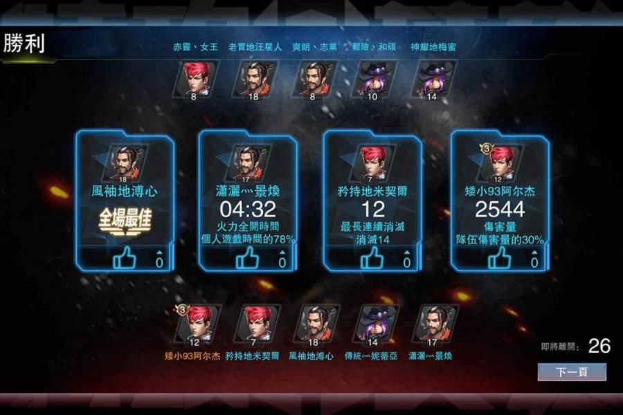 特攻英雄 - FPS+MOBA 全民競技槍戰手遊截图3