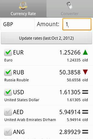 汇率。所有的货币截图1