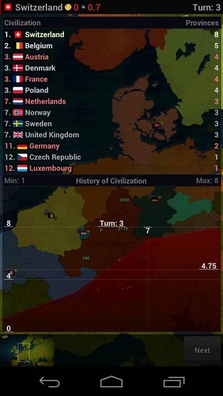 文明时代截图2