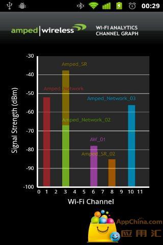 WiFi分析工具截图2