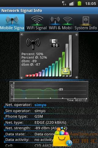 网络信号信息截图1