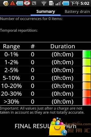 电池消耗分析