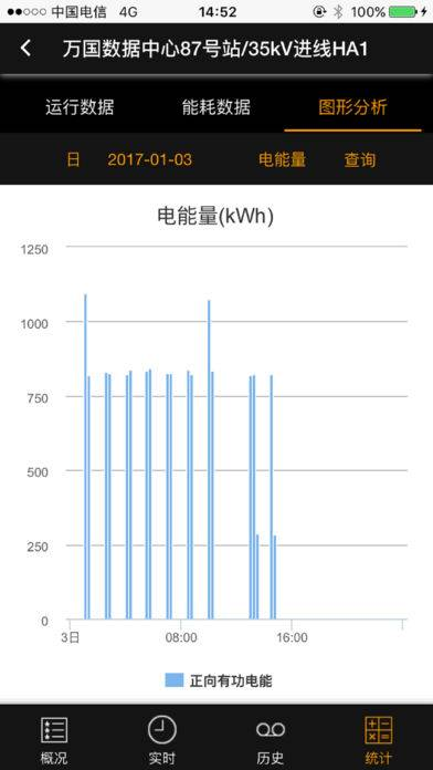 创鑫电力监控系统截图4