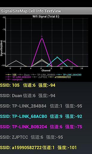 Wifi信号检测截图2