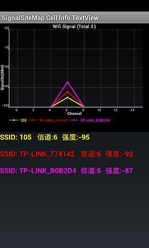 Wifi信号检测截图3