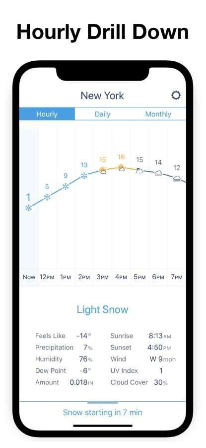 Weather Line - Visual Forecast截图3