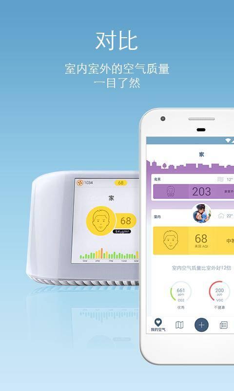 AirVisual|全球空氣質量預測|PM2.5霧霾截圖2