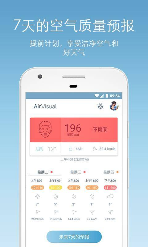 AirVisual|全球空氣質量預測|PM2.5霧霾截圖3