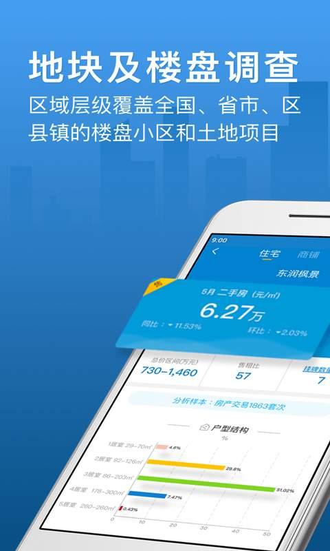 中国房价行情截图4
