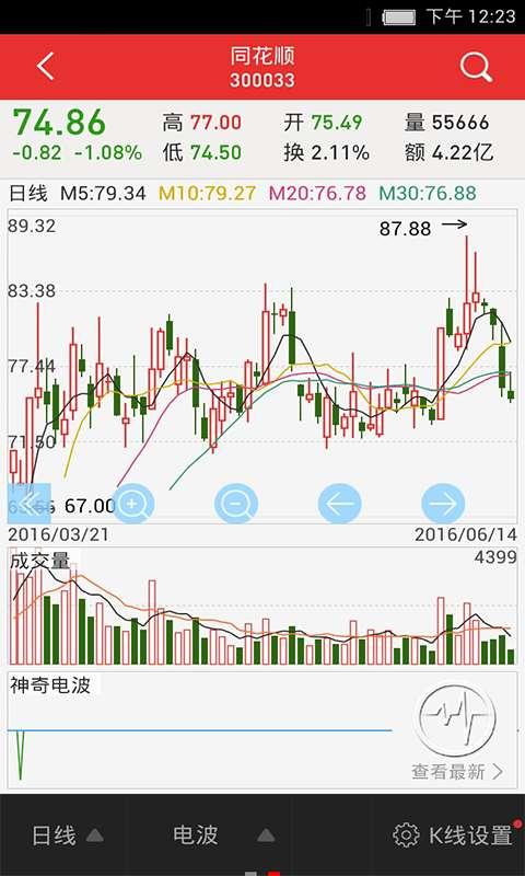 模拟炒股截图1