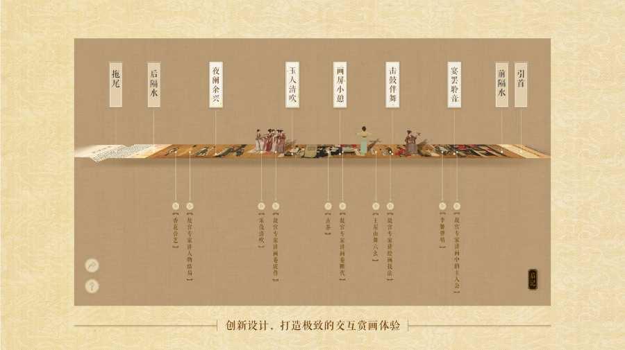 韩熙载夜宴图截图2