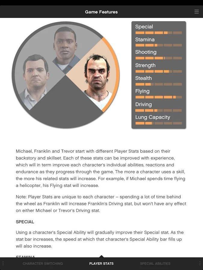 GTA V 官方手册截图1