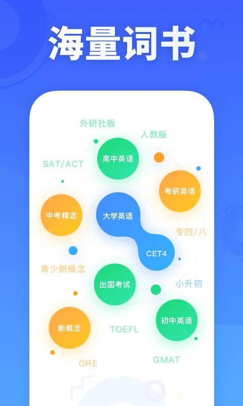 乐词-新东方背单词截图1