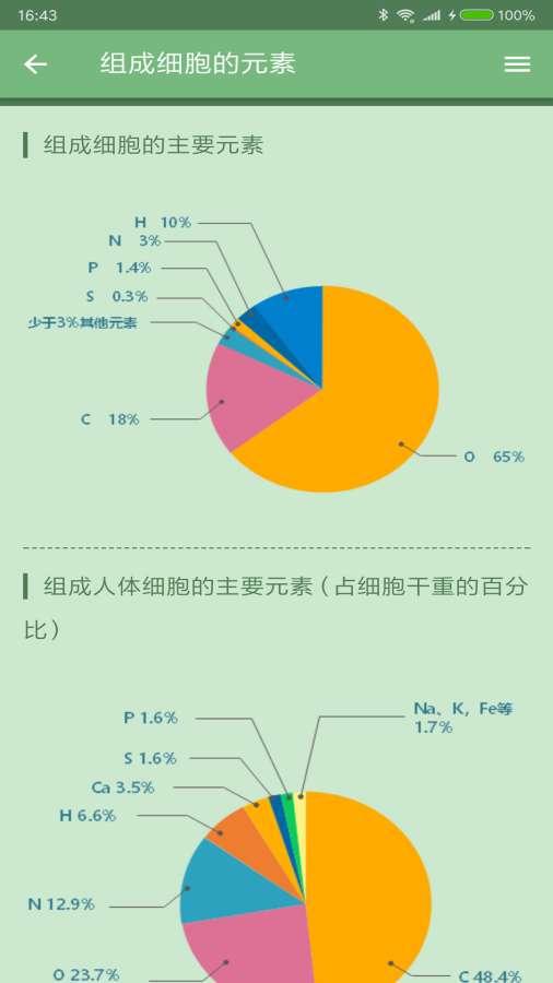 米缸高中生物截图3