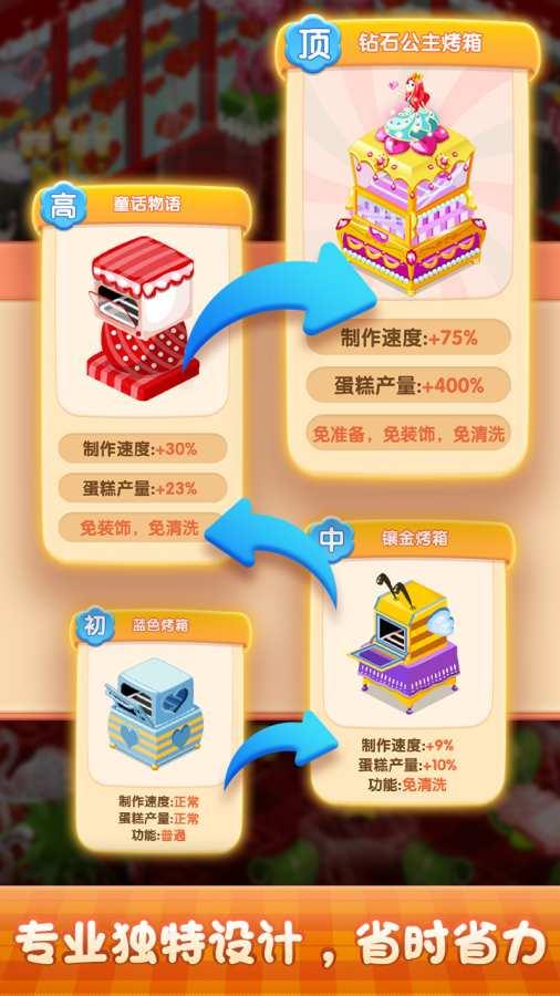 梦幻蛋糕店截图4