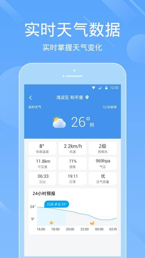 天气预报_手机天气截图2