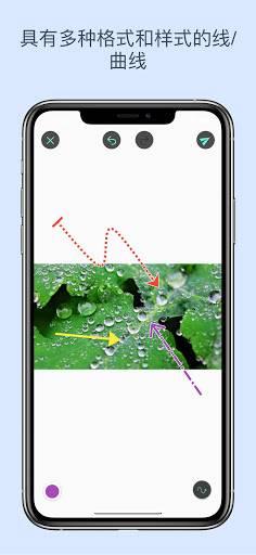 Annotium-在圖像上繪製箭頭,文本和形狀截图0
