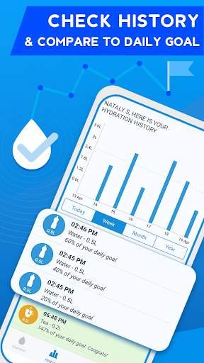 WaterMinder - 水追蹤和飲水提醒應用程序截圖2
