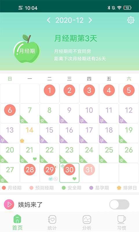 月经期排卵期预测截图0