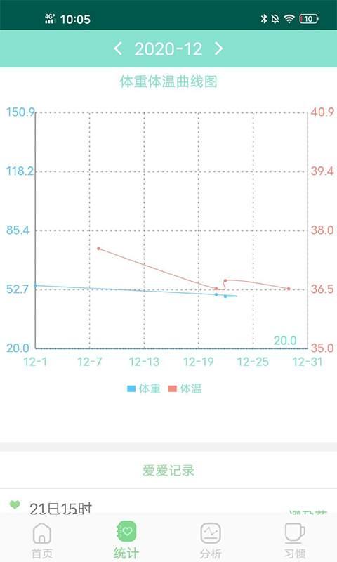 月经期排卵期预测截图1