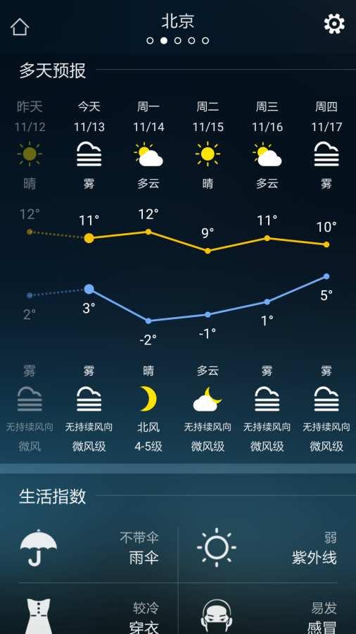實時天氣截圖1