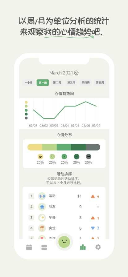 天天豆-最简单的日记应用记录一天截图4