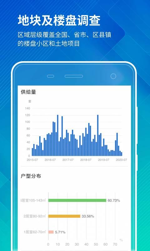 中国房价行情截图2