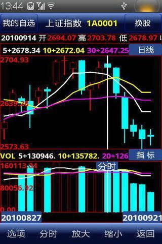 中信证券截图1