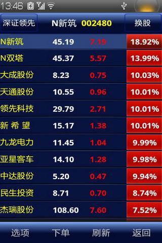 中信证券截图2