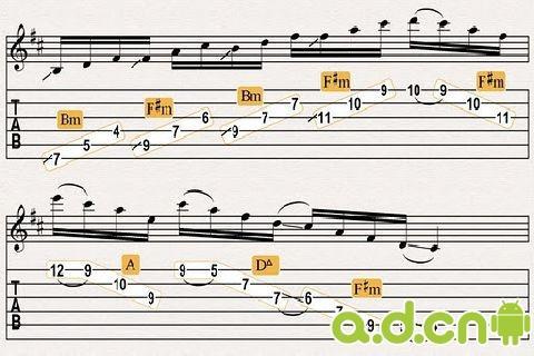 吉他独奏分享学习截图1