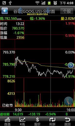 国泰君安证券(香港)环球股市通 財經 App-癮科技App