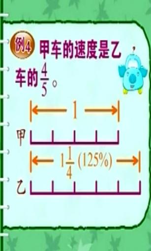 六年级数学(二)截图0