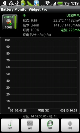 Android電量監控軟體Battery Monitor Widget