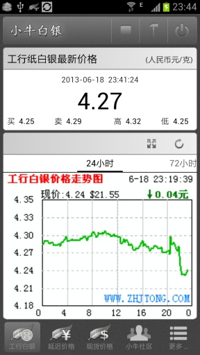 小牛白银 財經 App-癮科技App